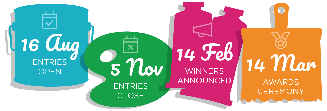 Key dates for the Canal to Creek Prize art competition: 16 August 2021 entries open, 5 November 2021 entries close, 14 February 2022 winners announced, 14 March 2022 awards ceremony